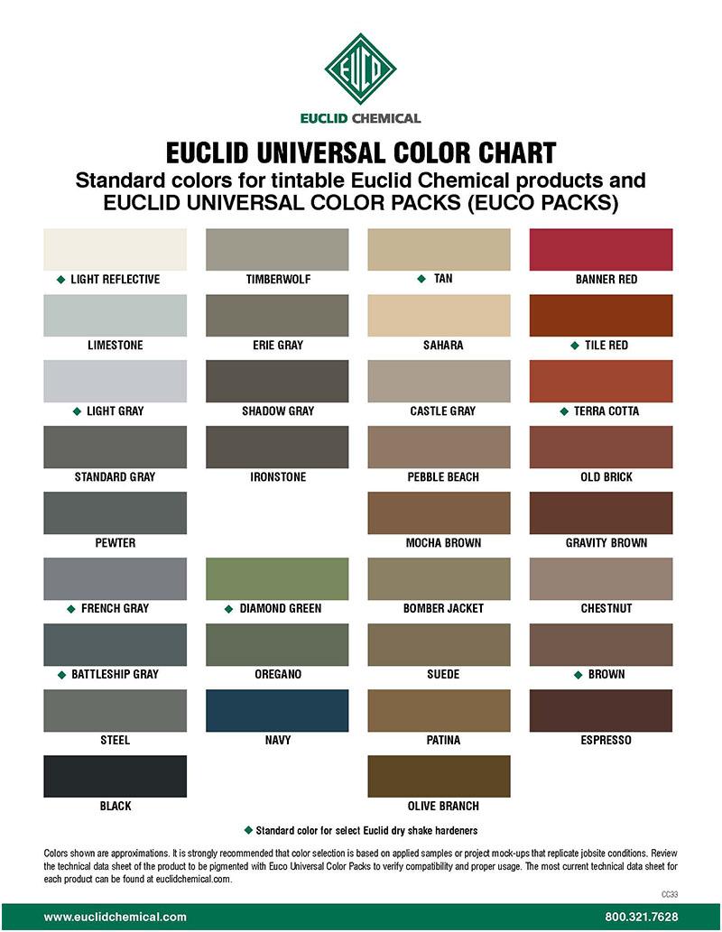 Colour charts con spec industries euclid universal colour chart nvjuhfo Images
